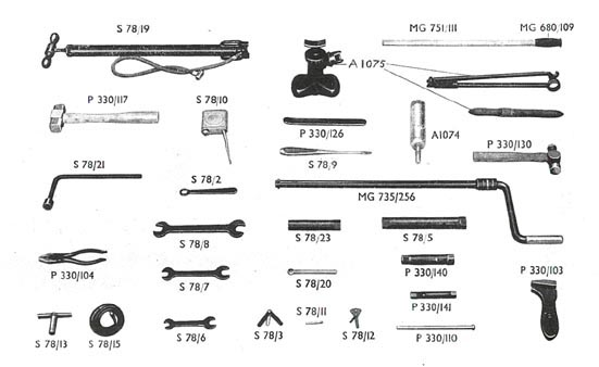 List Of Tools Pdf Woodworking